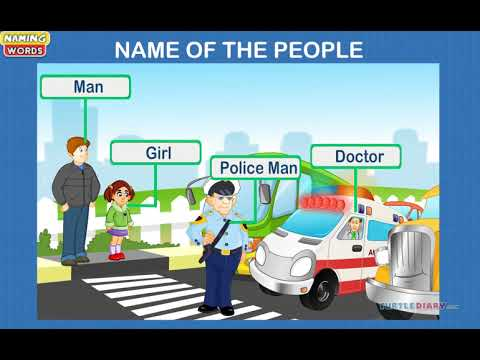 [Educational Videos] Naming Words KG- English