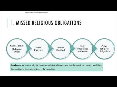 Islamic Will Seminar by Shaykh Saleem Bhimji - English