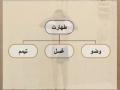 نور احکام 1 - توضیح المسایل Persian کلیات وضو و اعمال آن