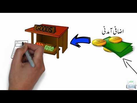 خمس Khums made easy-URDU