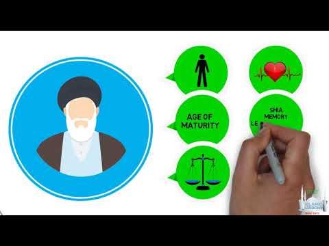 Fiqh Laws - Taqlid - Lesson 2 - English