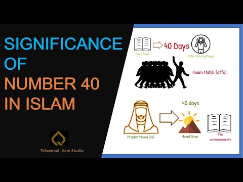 Significance of Number 40 in Islam | 40th Day After Imam Hussain\'s Martyrdom| Chehlum | Arbaeen