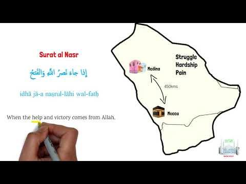 Tafsir Made Easy - SURAT AL NASR | English