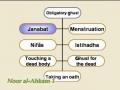 Lesson 15 on Ghusl - Noor-al -Ahkaam Video English