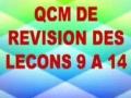 QCM Tarikh 5 Lecons 9 a 14 - Francais