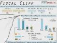 آمریکا درلبه پرتگاه مالی American Financial Crisis - Farsi
