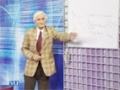 [03] Financial Statement Analysis - Naimatullah Abid - Urdu