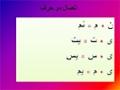 [03] Learn Farsi فارسی سیکھئے - Urdu