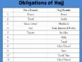 (Session 2) HAJJ Session 2012 by Maulana Mirza Mohammed Baig - English